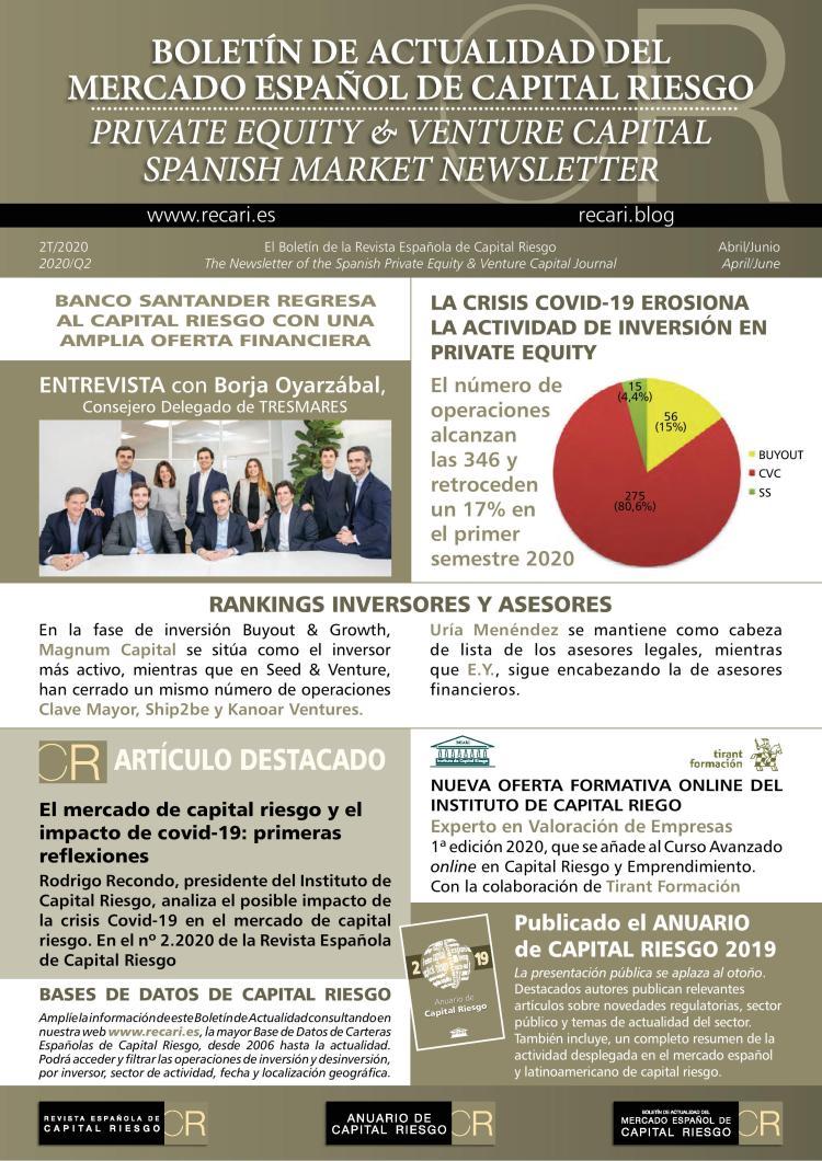 Portada Boletín de Actualidad del Mercado Español de Capital Riesgo